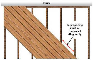 diagonal decking pattern