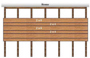 parallel to house with alternating widths decking style