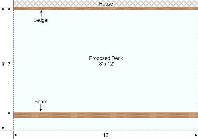 diagram of deck