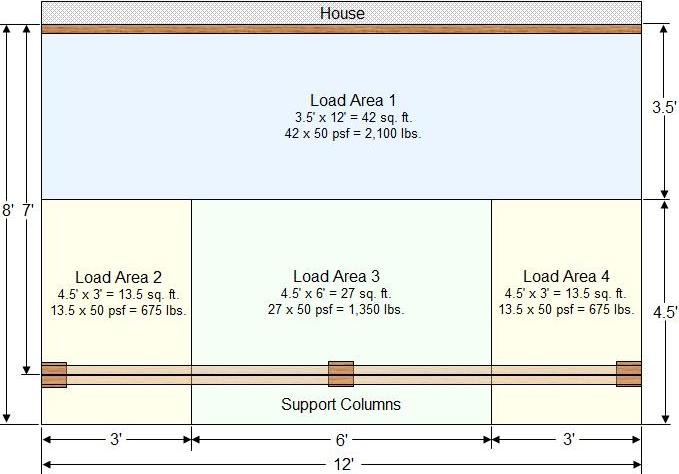 diagram of deck with support columns
