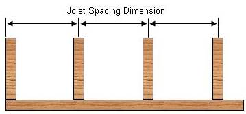 Calculating Deck Floor Joist Spans - Part 1